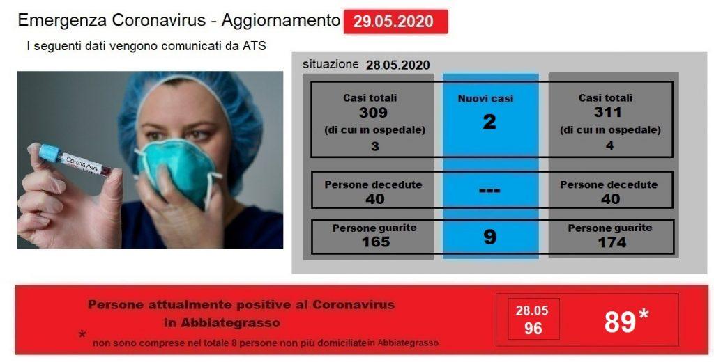 Emergenza coronavirus – aggiornamento della situazione ad Abbiategrasso al 29 maggio